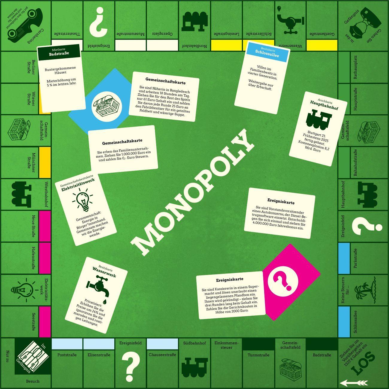Grafik: Das etwas andere Monopoly