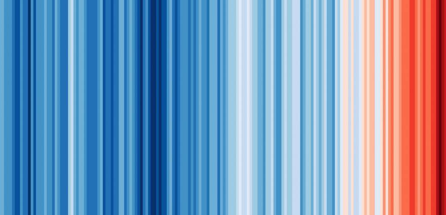 Grafik: Klimakrise - warming stripes - die Entwicklung der weltweiten Durschnittstemperatur visualisiert