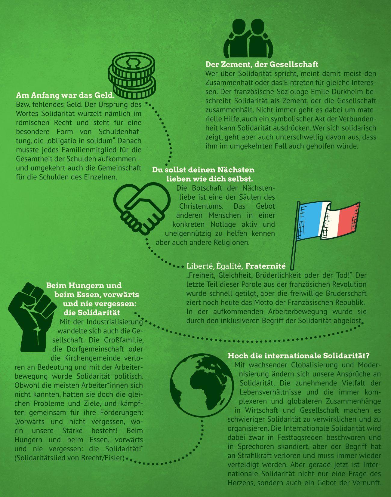 Infografik: Kleine Geschichte der Solidarität